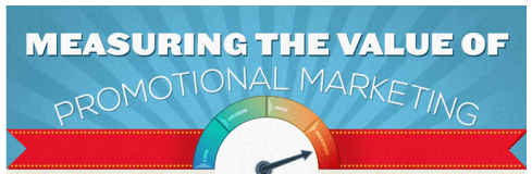 Measure the Value of Promotional Marketing