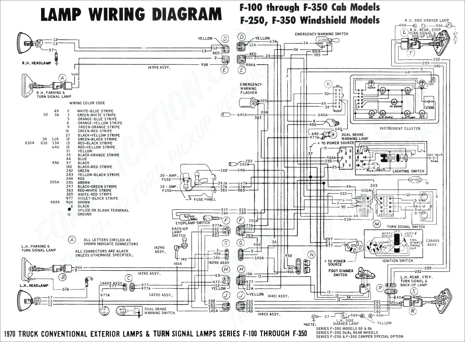 Ford F250 Trailer Wiring Diagram Collection