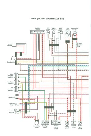 2004 Polaris Sportsman 400 Wiring Diagram Sample