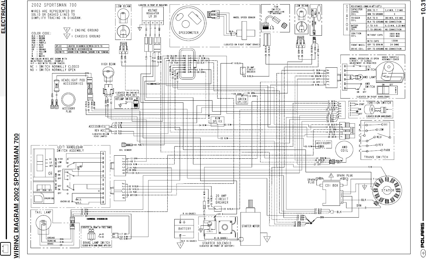 97 Polaris Scrambler 400 Wiring Diagram