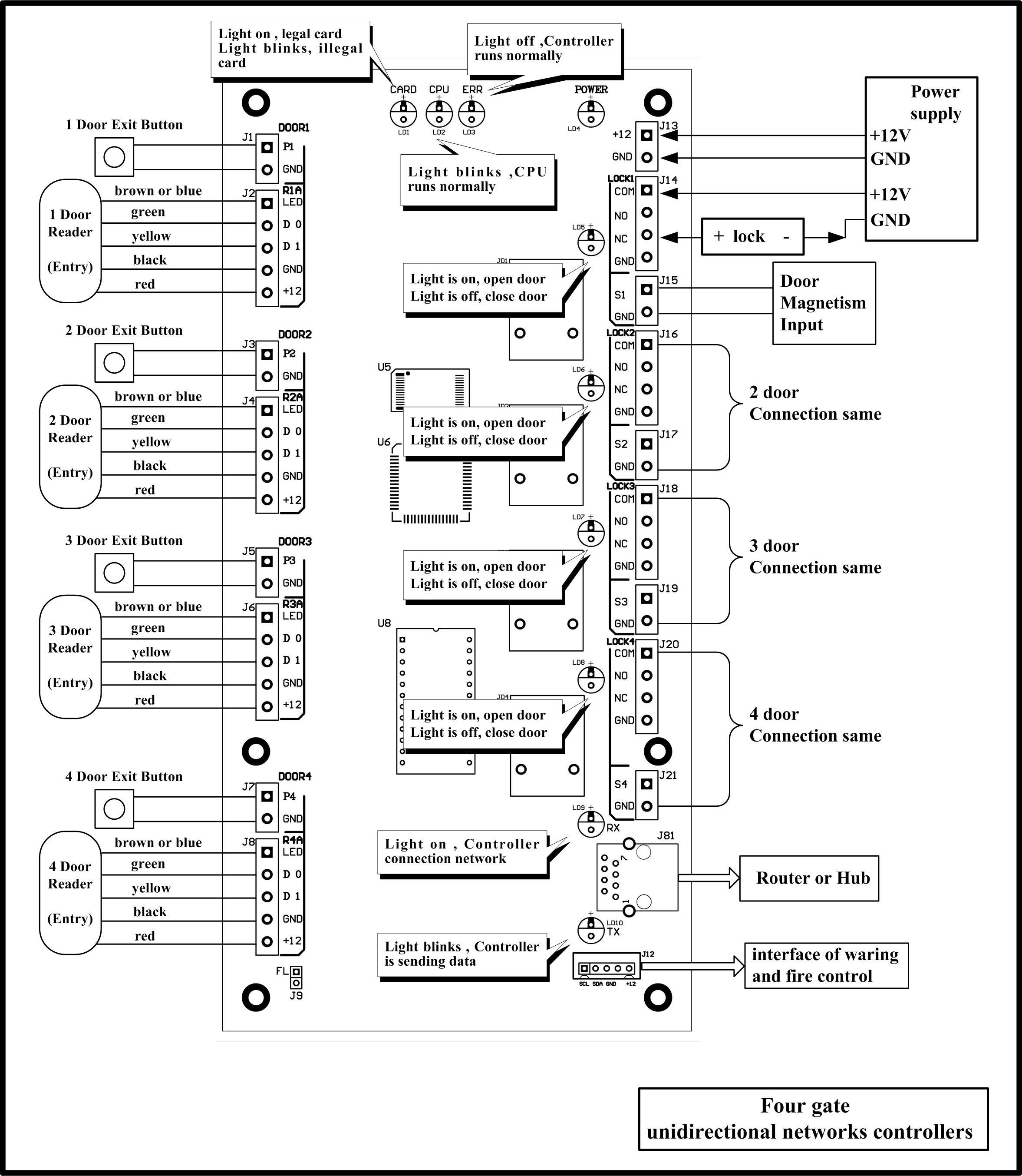 Access Control System Wiring Diagram Sample