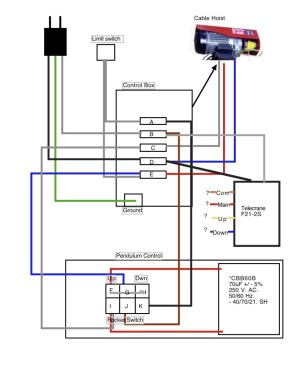 Cm Shopstar Hoist Wiring Diagram Gallery