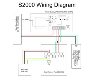 Door Access Control System Wiring Diagram Pdf Sample