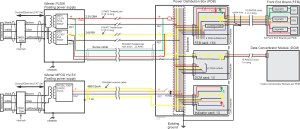 Electrical Panel Board Wiring Diagram Pdf Gallery