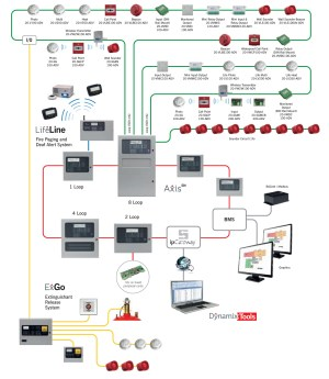 Fire Alarm Wiring Diagram Addressable Gallery