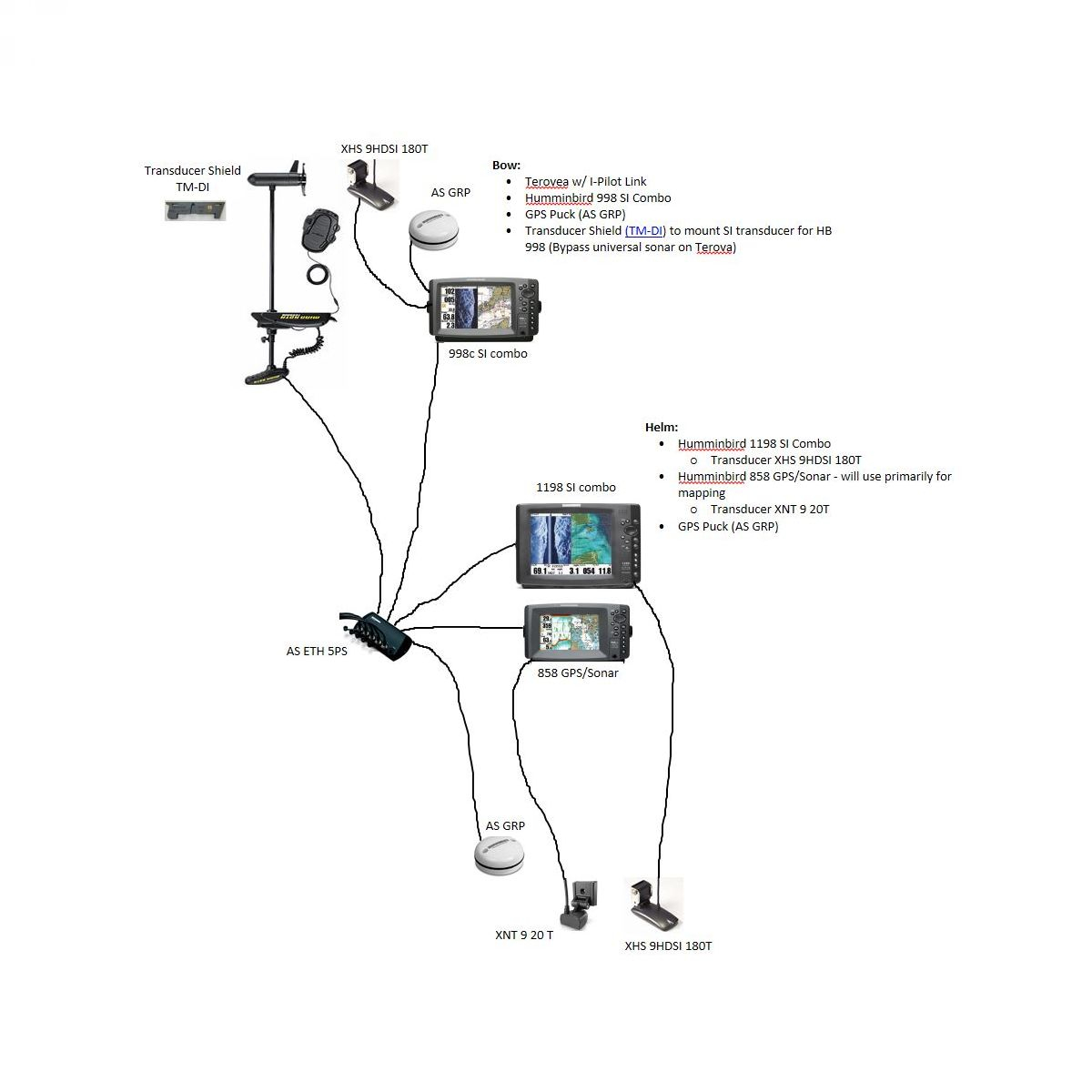Fishfinder Wiring Diagram Sample