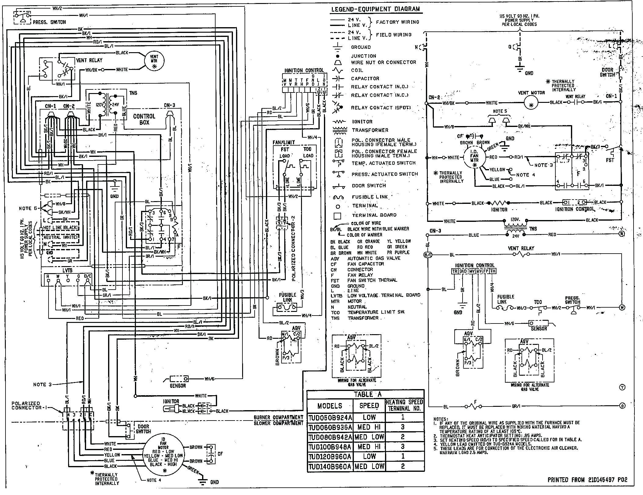 Diagram Of Electric Furnaces