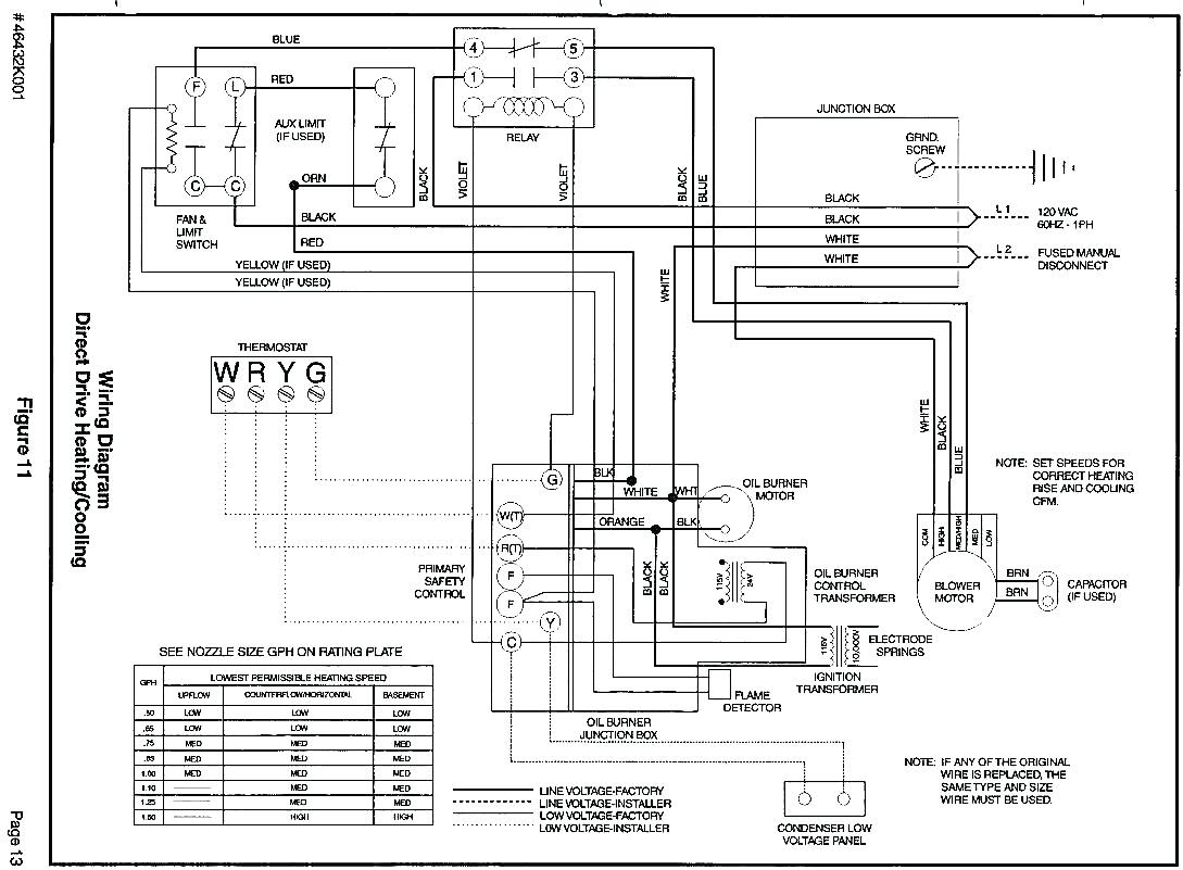 Basic Furnace Wiring Diagram