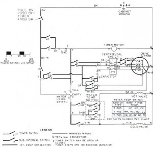 Ge Dryer Timer Wiring Diagram Sample