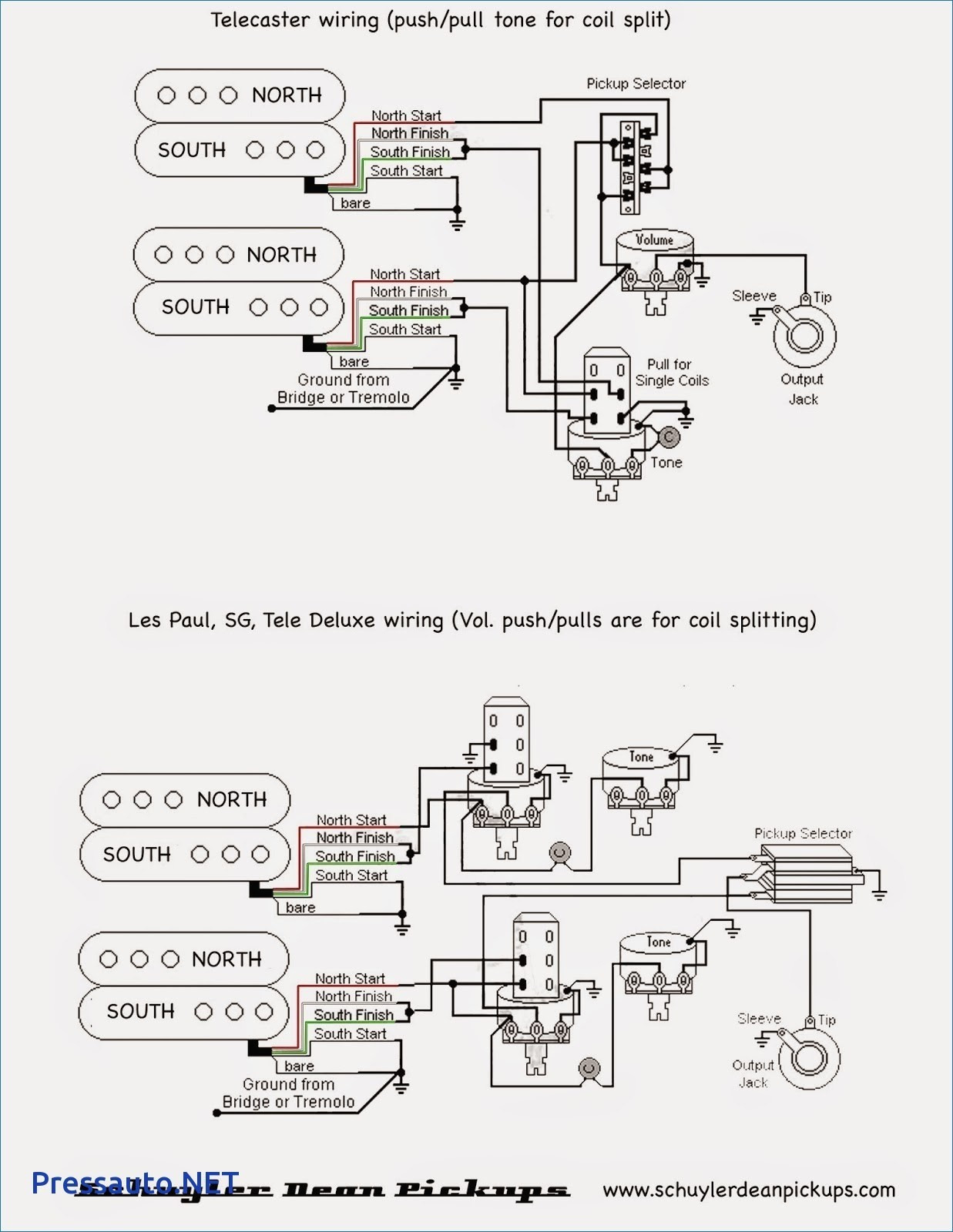 Push Pull Wiring Diagram Jackson | Wiring Diagram Jackson Performer Wiring Diagram on