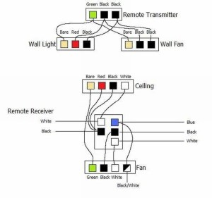 Hunter Ceiling Fan Pull Switch Wiring Diagram Sample