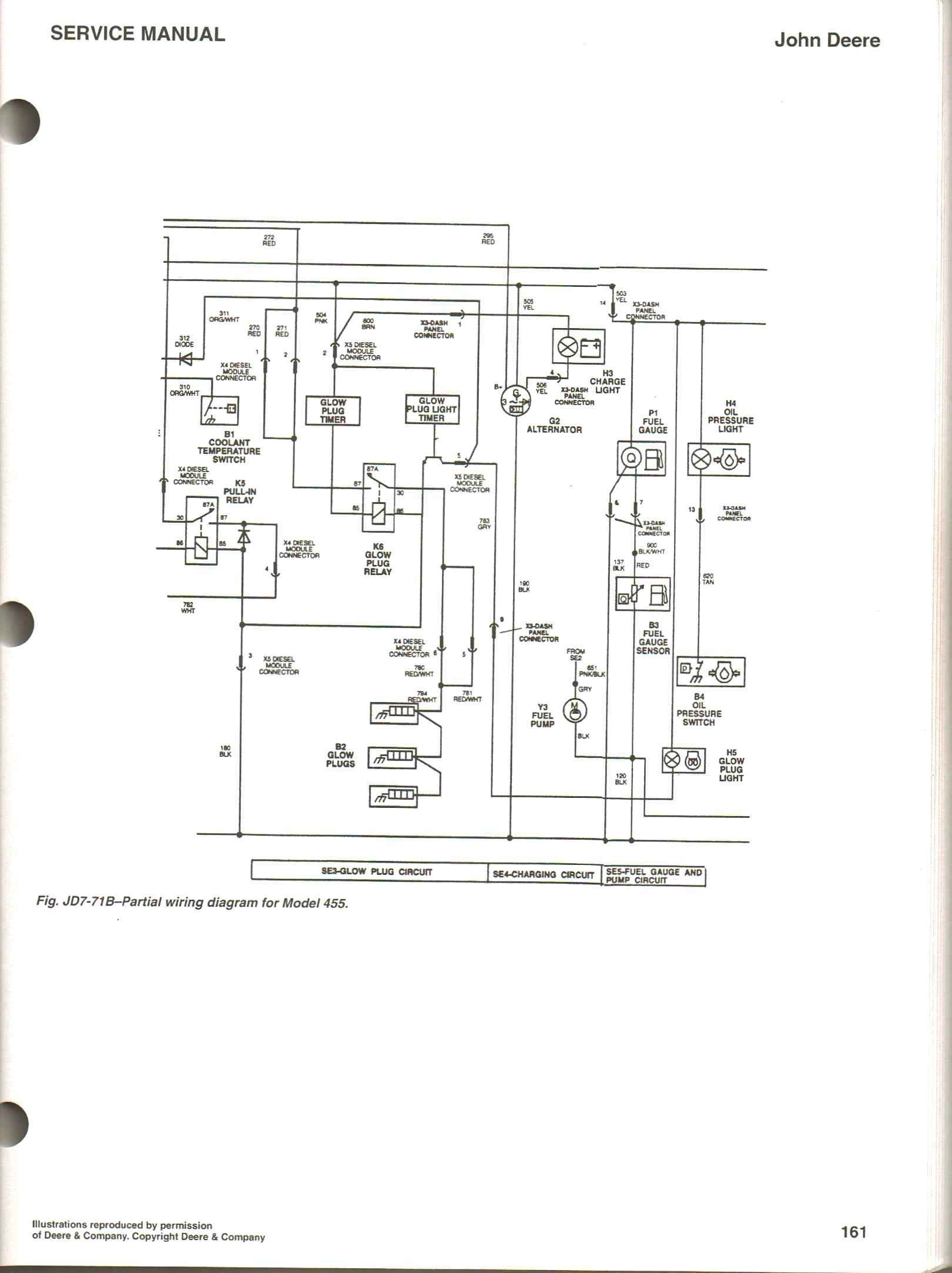 John Deere Gator 6x4 Wiring Diagram Collection