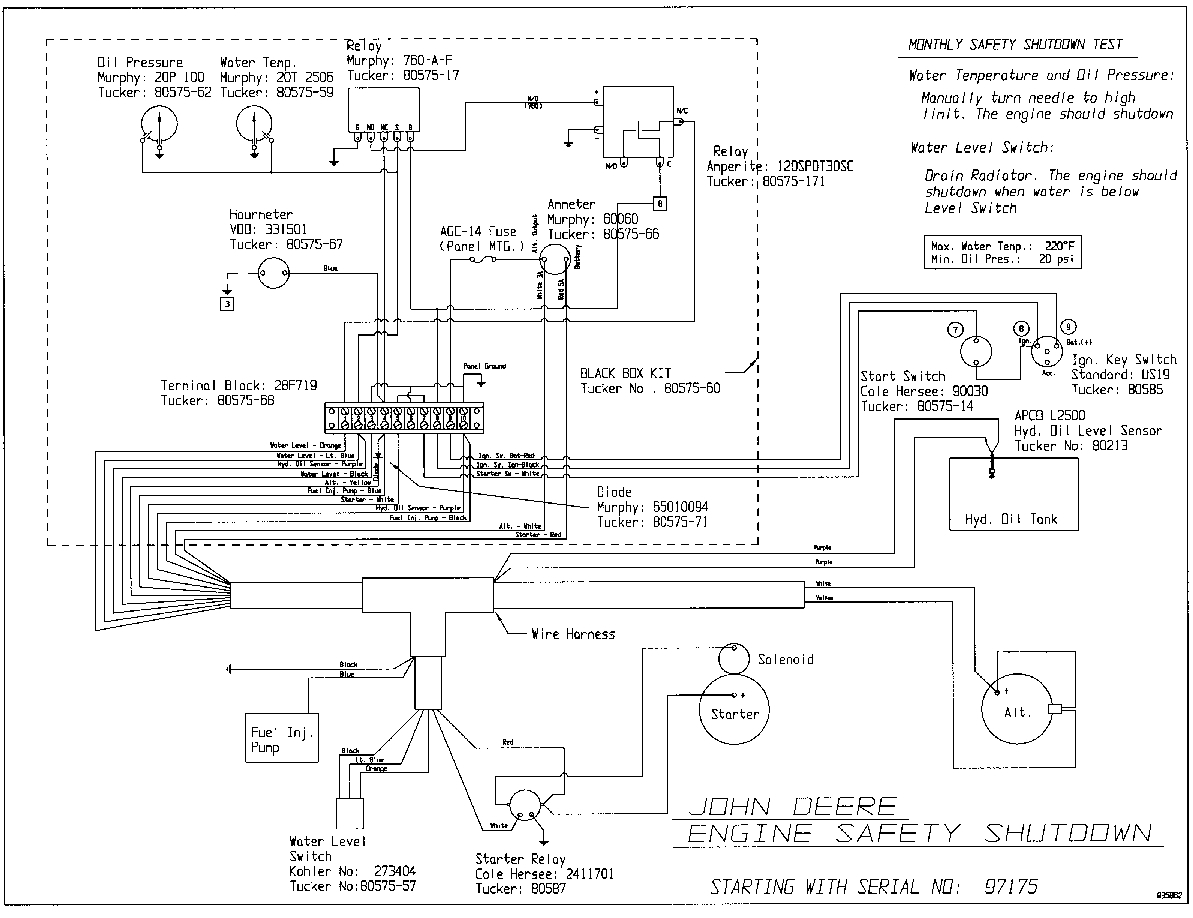 John Deere Light Wiring Diagram