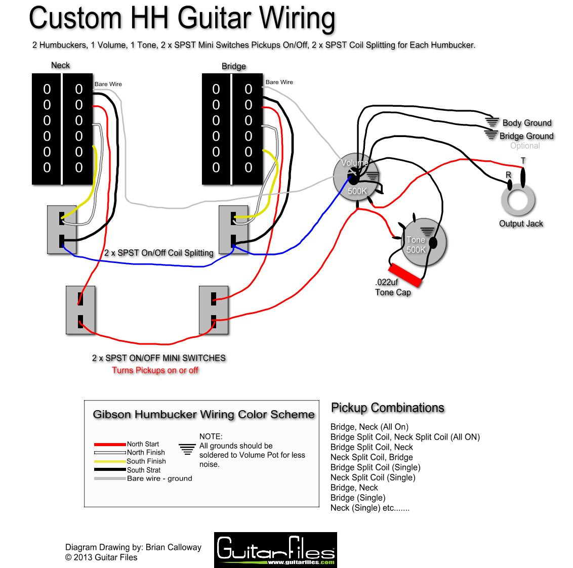 1 Pickup Guitar Wiring Diagrams