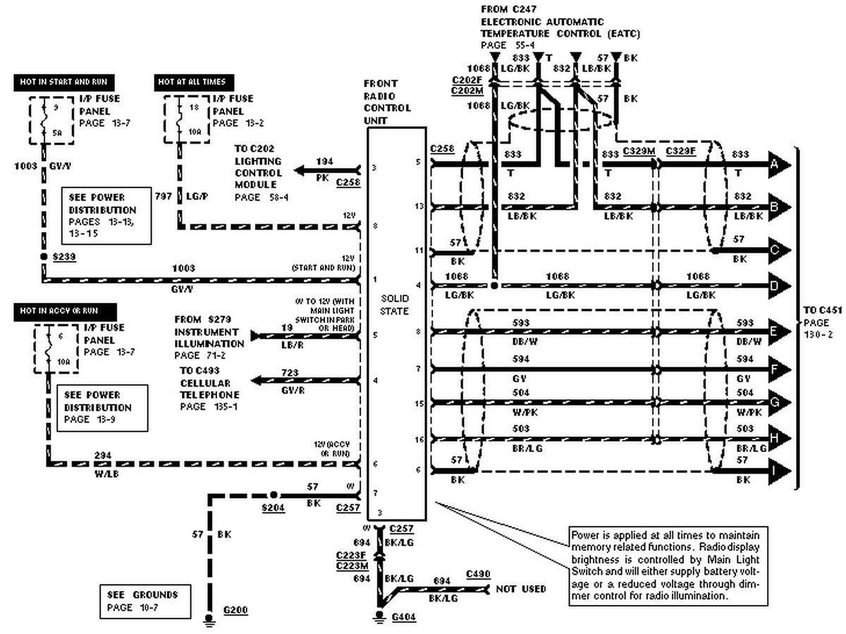 Lincoln Town Car Wiring Diagram Gallery