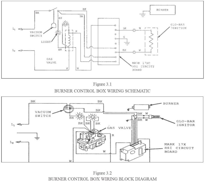 Pride legend mobility scooter wiring diagram on
