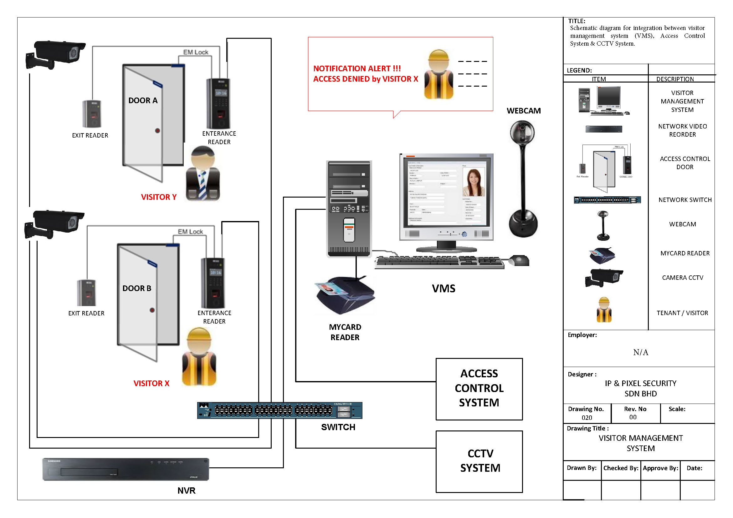 Wiring Intercom System