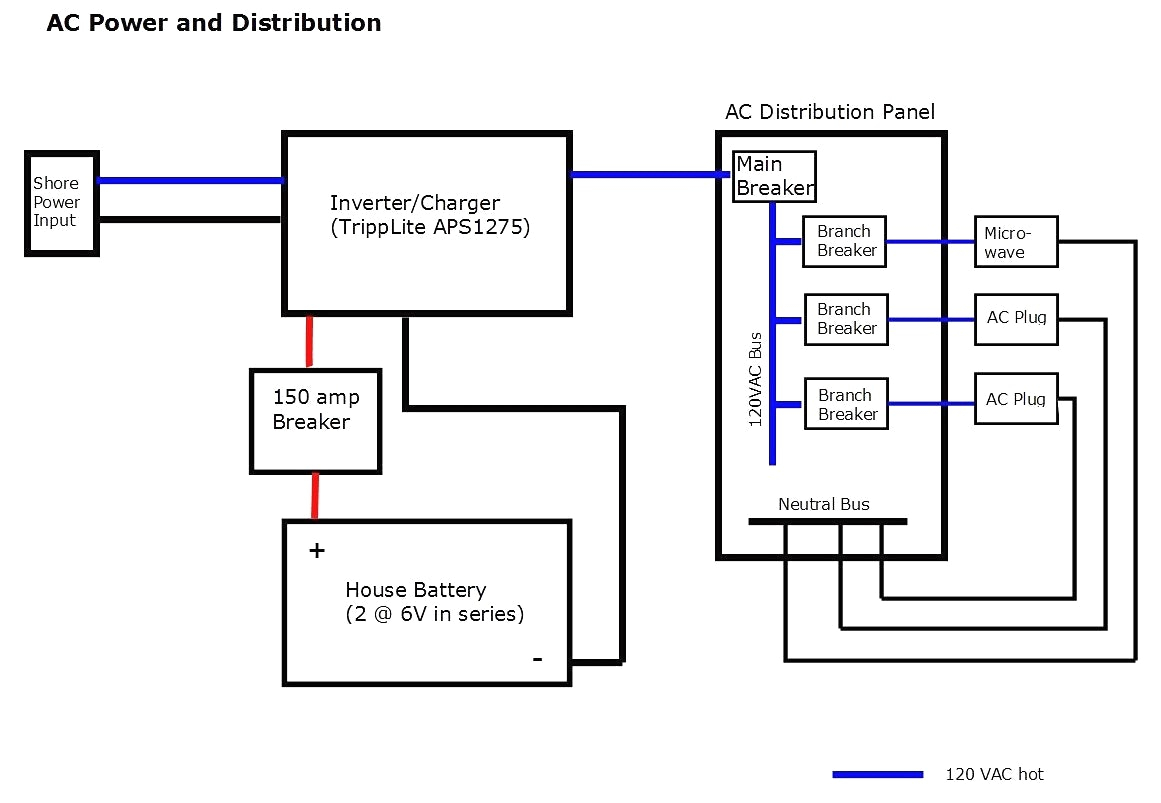 Rv Distribution Panel Wiring Diagram Sample
