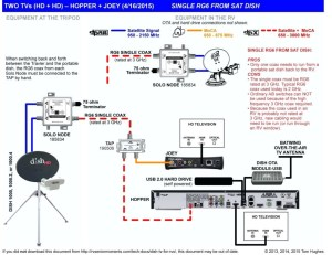 Rv Satellite Wiring Diagram Download