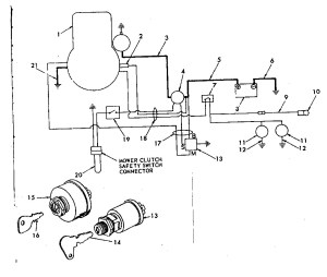 Sears Lawn Tractor Wiring Diagram Sample