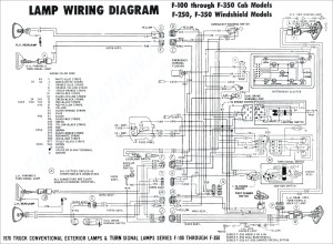 Tail Light Wiring Diagram ford F150 Gallery