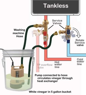 Tankless Water Heater Wiring Diagram Download