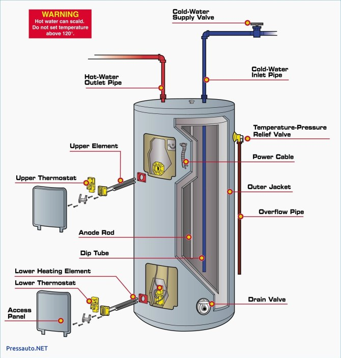 diagram wiring diagram electric water heater full version