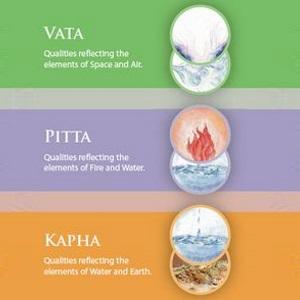 How to Balance Your Doshas