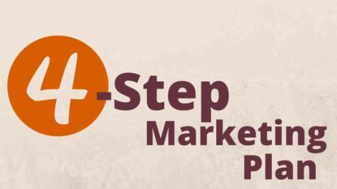 four-step marketing plan imaga