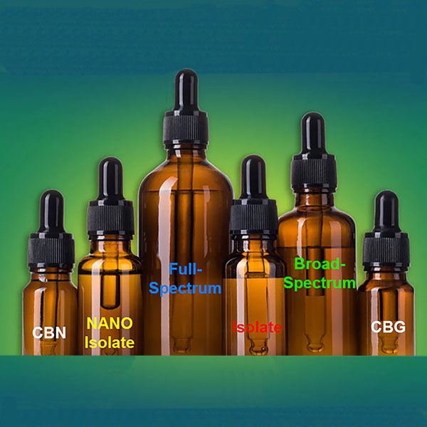 What is the Right CBD