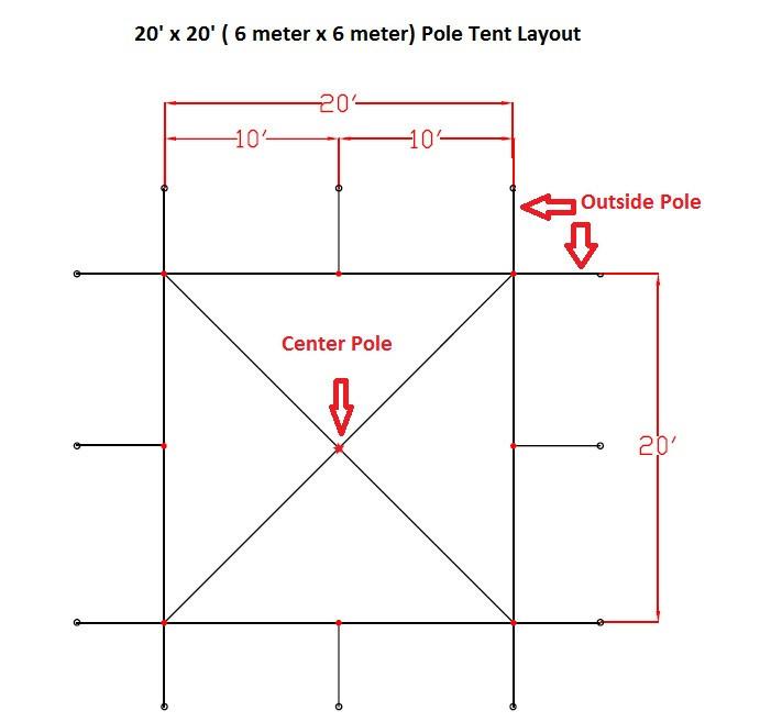 Diagram Party Tent Diagram - Wiring Diagram Schematic Circuit