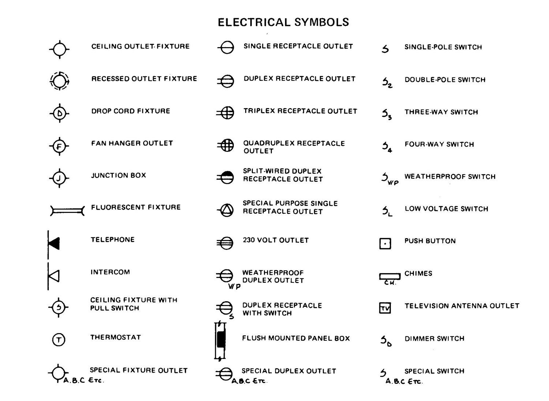 Electronic Symbols For Blueprints,Symbols.Home Plans Ideas Picture