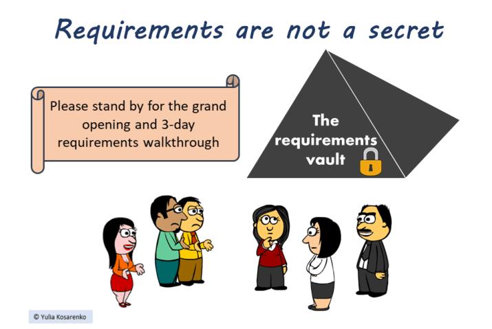 Requirements are not a secret - cartoor