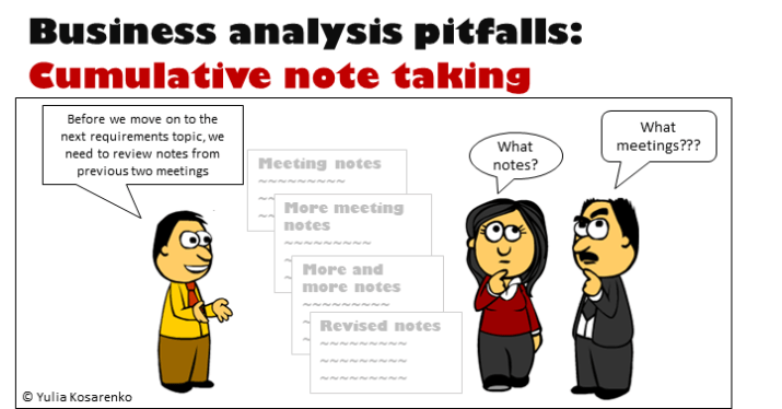 Cartoon: business analyst wants to review meeting notes and confuses everybody.