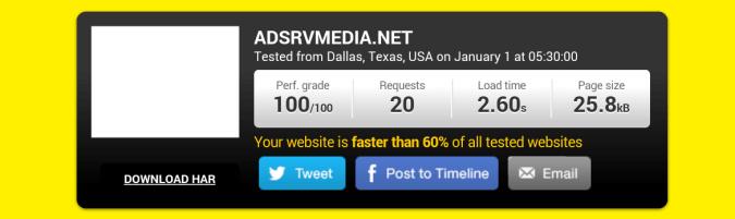 godaddy review speed test