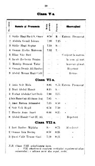 In 1907-1908, there were 58 Muslim students (predominantly Crimean Tatars and some Turks) in 5 classes.