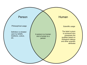 Difference Between Person and Human  WHYUNLIKECOM