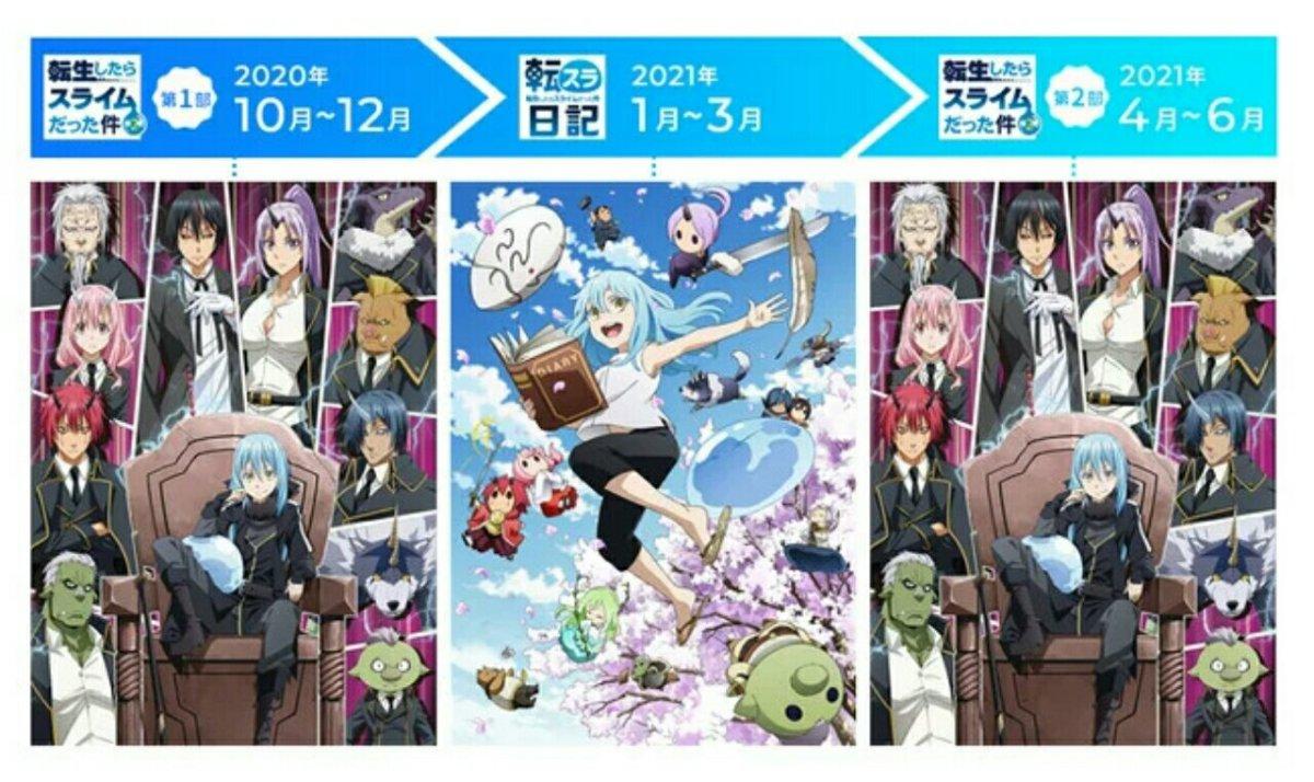"""Anime """"Tensei Shittara Slime Datta Ken"""" Dikonfirmasi Akan Rilis Dengan Dua Cour. 4"""