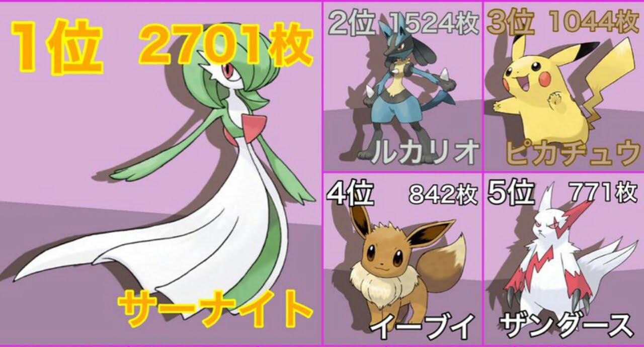 Peringkat Untuk Pokemon Paling Populer yang Digambarkan Dalam Fan Art R-18 di Pixiv Sudah Keluar 1