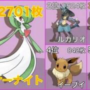 Peringkat Untuk Pokemon Paling Populer yang Digambarkan Dalam Fan Art R-18 di Pixiv Sudah Keluar 14