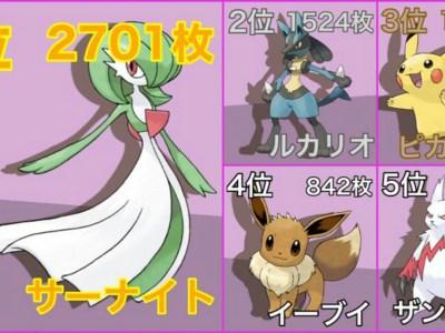 Peringkat Untuk Pokemon Paling Populer yang Digambarkan Dalam Fan Art R-18 di Pixiv Sudah Keluar 27