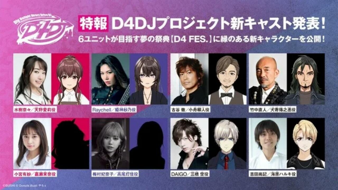 Proyek D4DJ First Mix Ungkap 8 Anggota Seiyuu Lainnya 1