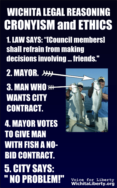 Wichita logic Brewer fishing