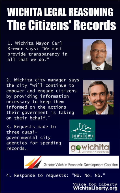 Wichita logic open records