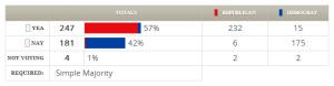 H.R. 1363 (112th) votes