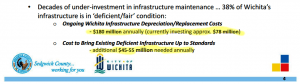 Community Investments Plan document, February 2014