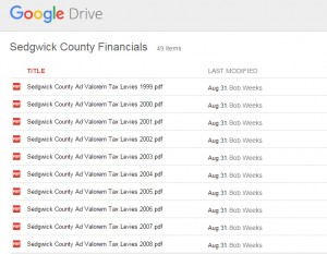 11-Sedgwick County Financials