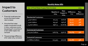 Possible water bill increases. Click for larger.