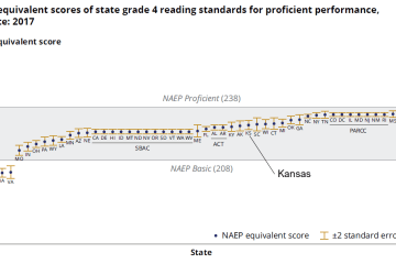 In NAEP mapping study, Kansas shines