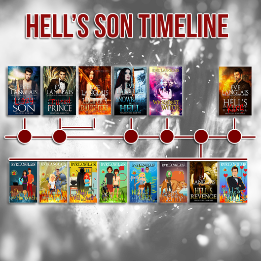 Hell Series Timeliine.png